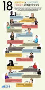 Innovative Women Infographic
